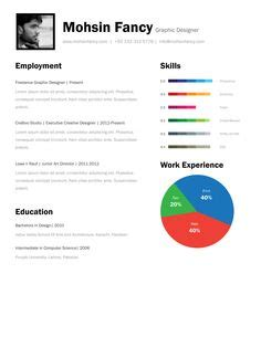 Resume objective examples for fresh graduates